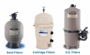 Types of Pool Filter Cartridges